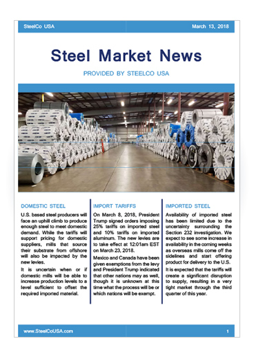 Steel Market News